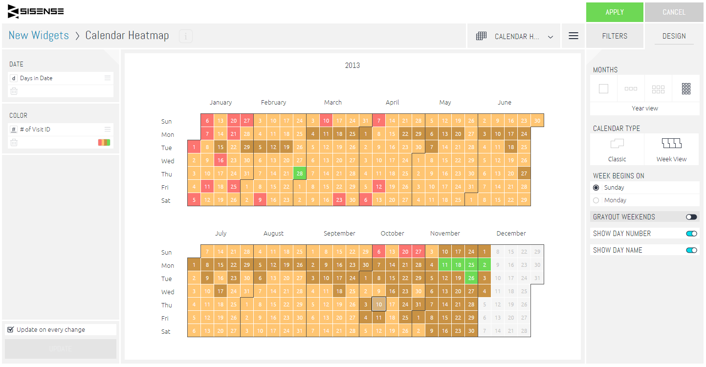 Calendar Heatmap Sisense Documentation